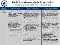 Food allergen exposure in the school setting